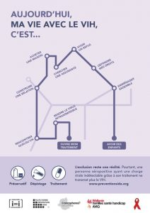 PPS_Outils_Exclusionresteuneréalité_affiches_1-3